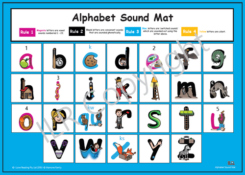 ILR Alphabet Mat - Set of 10