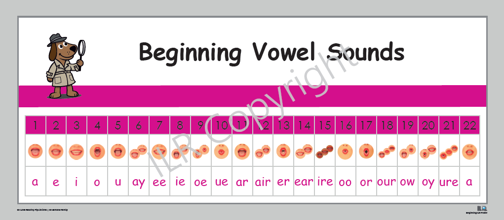 ILR Beginning Vowel Sounds Poster