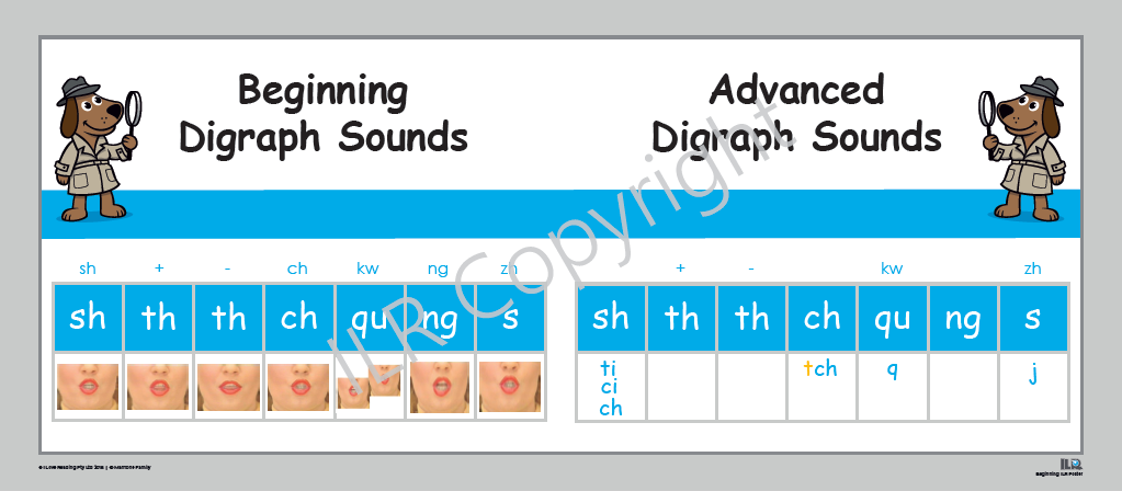 ILR Digraph Sounds Poster