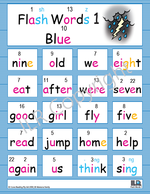 ILR Flash Words