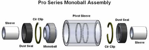 Honda Pro Series Bushing Kits