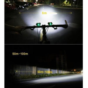 2020 Ultra Bright Bicycle Light