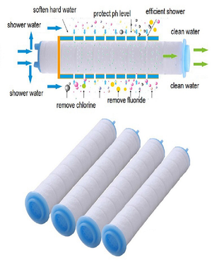 1 Pack Cotton Filter (4pcs)