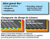 OEM Bed Liner - Gallon