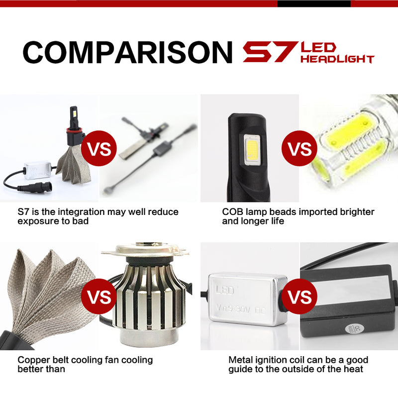 2x S7 60W H11/H8/H9 Car LED Headlight Kit Bulb Conversion COB Lamp 6400LM 6000K Generic
