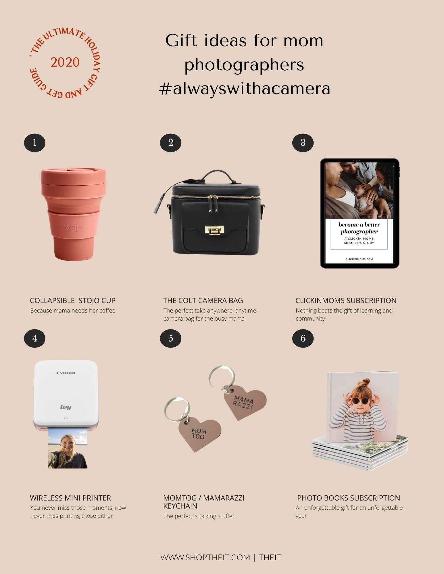 THEIT 2020 Holiday Gift Guide for Mom Photographers
