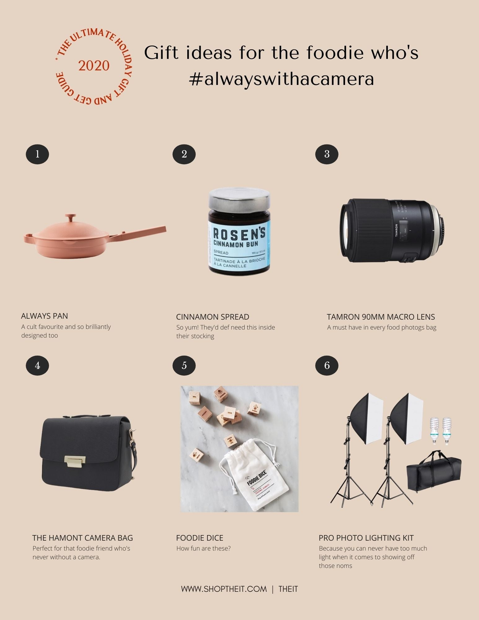 THEIT 2020 Holiday Gift Guide for Food Photographers