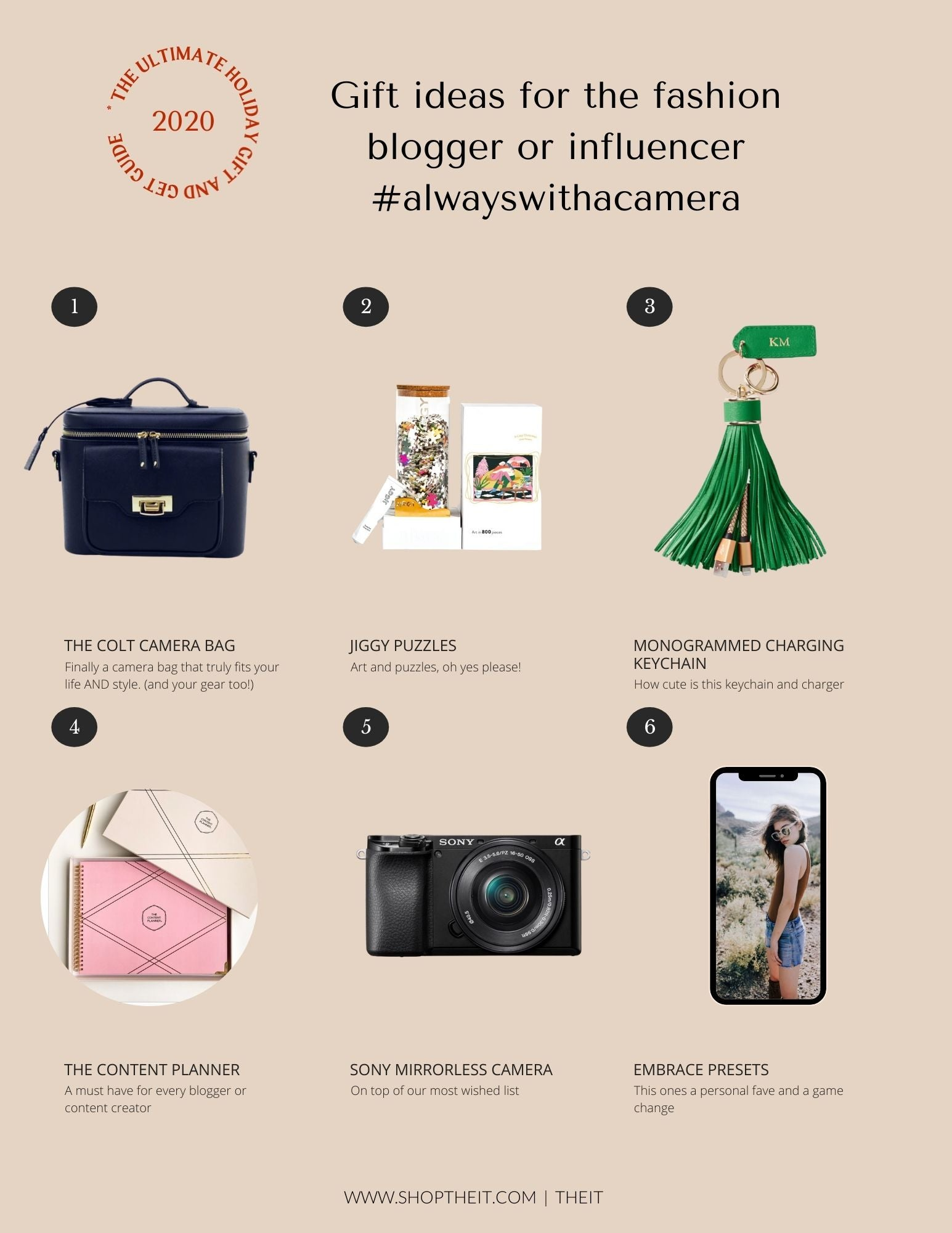 THEIT 2020 Holiday Gift Guide for Fashion Bloggers and Influencers who love Photography