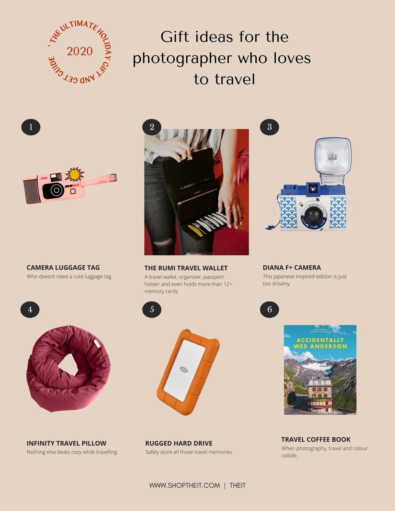 THEIT 2020 Holiday Gift Guide : Gift ideas for travel photographers