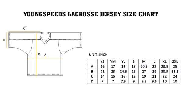 Killarney's Publick House Custom Lacrosse Jersey Sample - YoungSpeeds