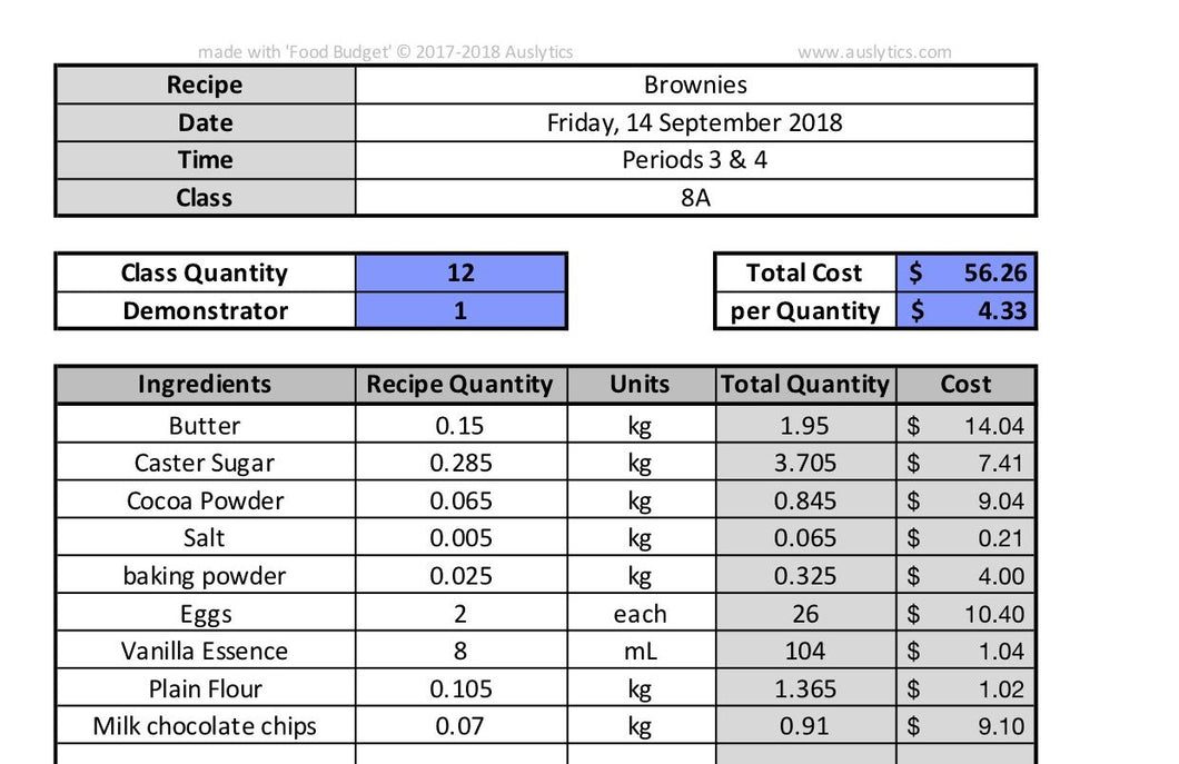 Food Budget Spreadsheet - School site licence