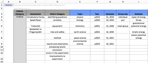 Rubric Analysis Spreadsheet for Science Inquiry Skills - Individual Licence