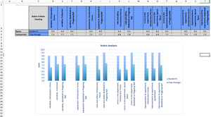 Rubric Analysis Spreadsheet for Science Inquiry Skills - School Site Licence