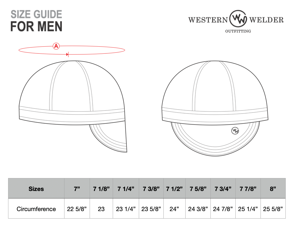 Diagram for welding cap sizing. Circumference is measured around the forehead.