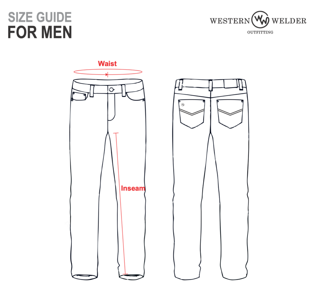 Diagram of jeans sizing. Waist is the circumference around the hips. Inseam is the distance form the ankle to the crotch.