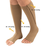 5 Pairs of MediFlow Compression Socks