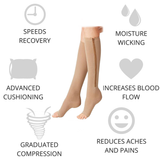 1 Pair of MediFlow Compression Socks