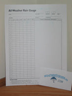 CoCoRaHS gauge - extra record sheet printed on card stock