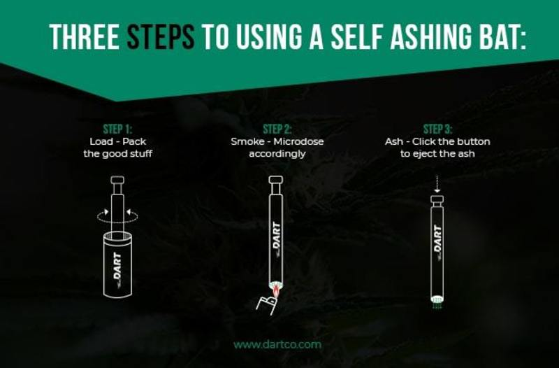 self cleaning one hitter 3 step guide