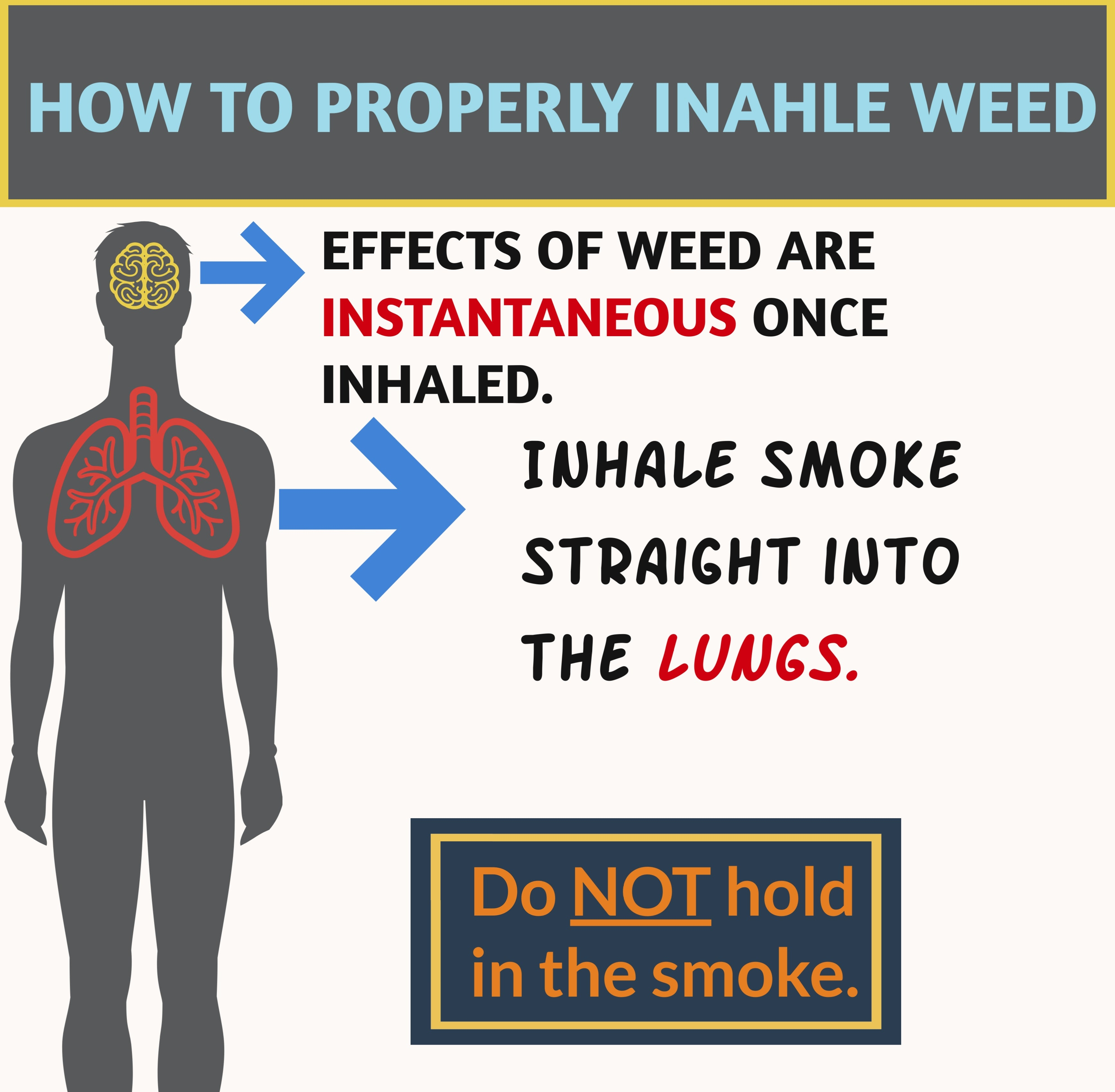 how to properly inhale weed