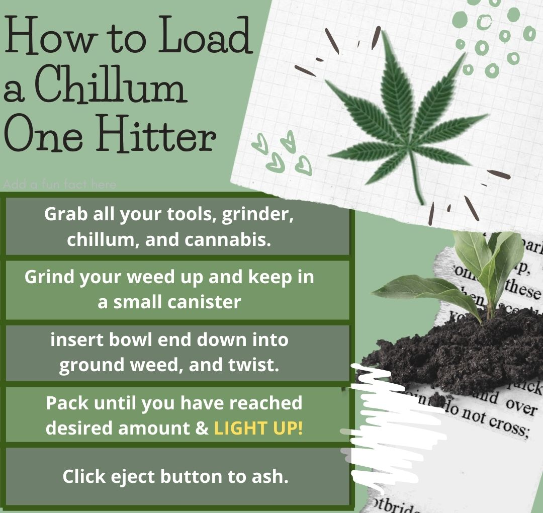 how to load a chillum one hitter pipe