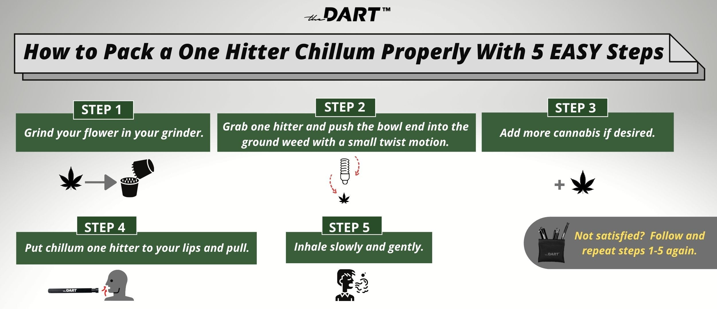 how to pack a chillum