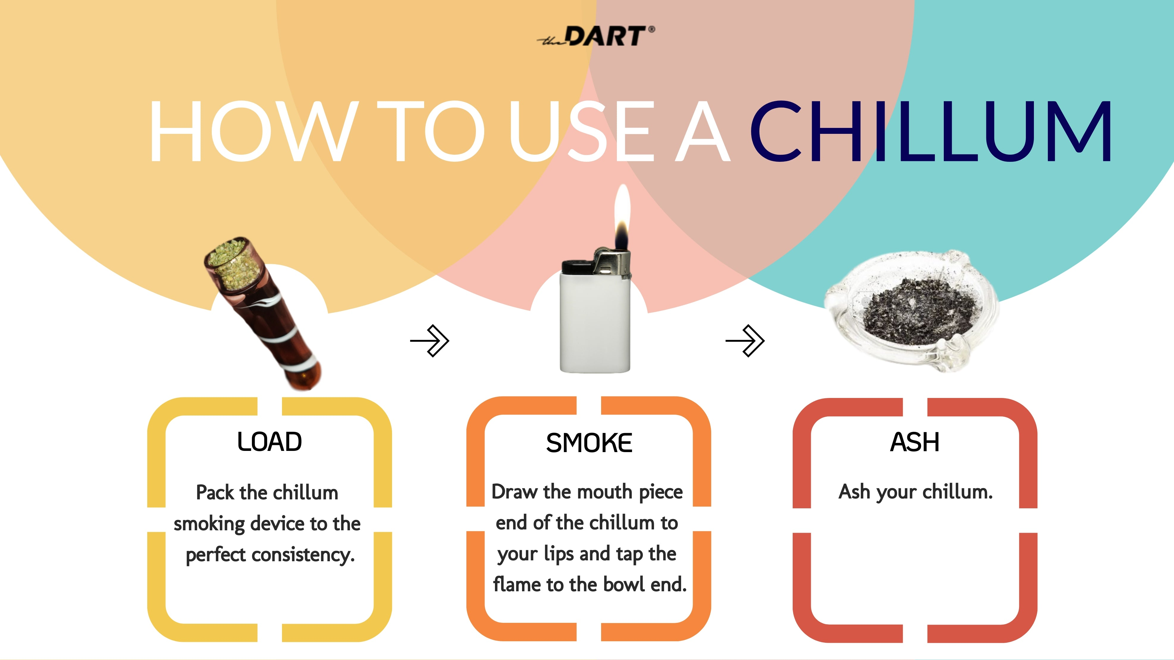 how to use a chillum
