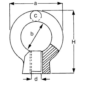 Stainless Steel Commercial Eye Nut Diagram