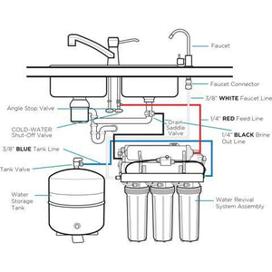 PristineHydro Under-Counter Water Filtration System