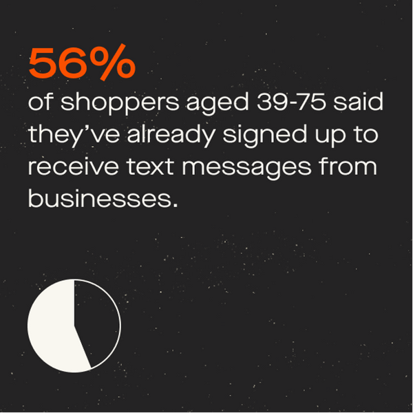Text messaging resonates with mobile shoppers