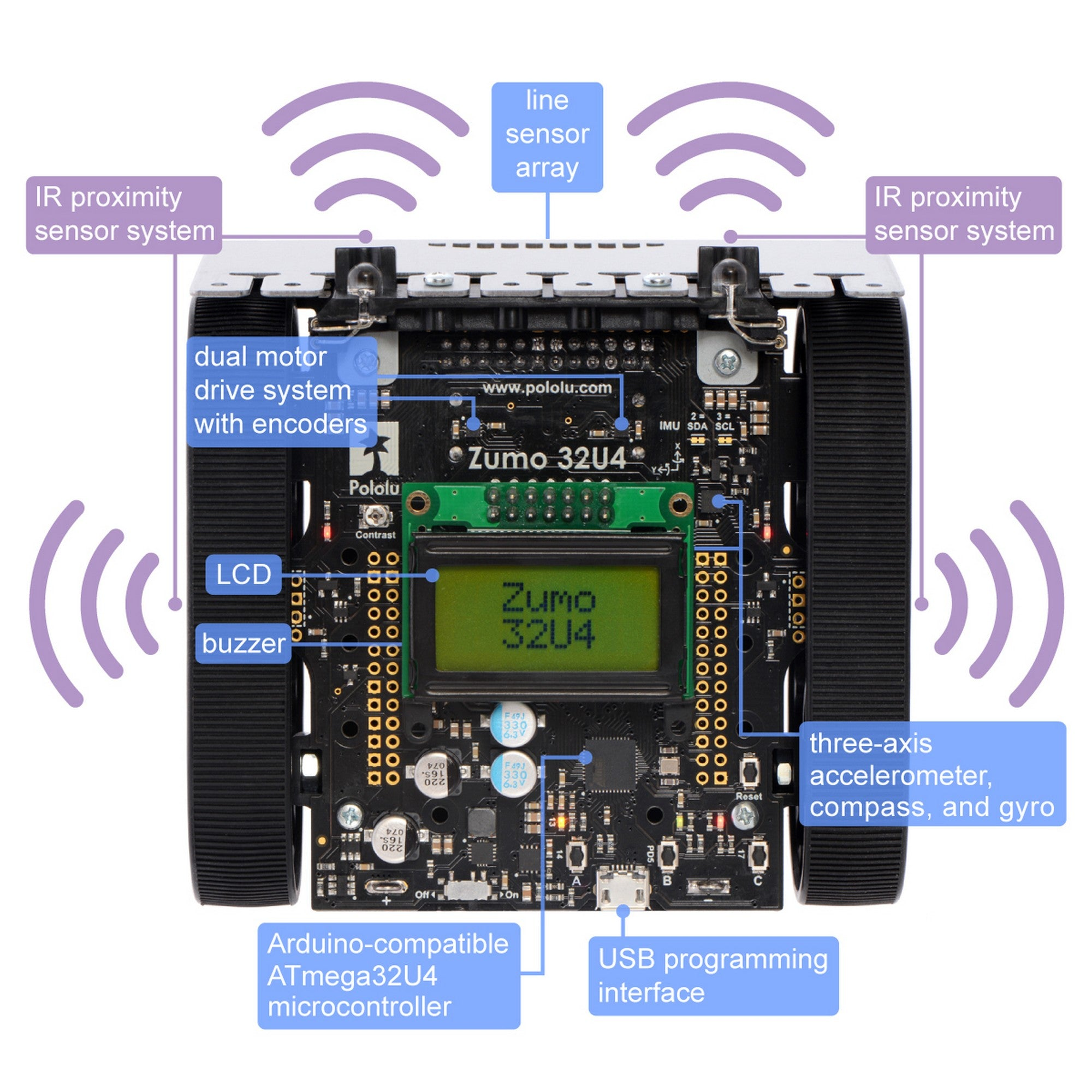 Main Features of the Zumo 32U4 Robot