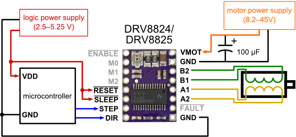 Minimal wiring diagram for connecting a microcontroller to a DRV8824/DRV8825 stepper motor driver carrier (full-step mode).