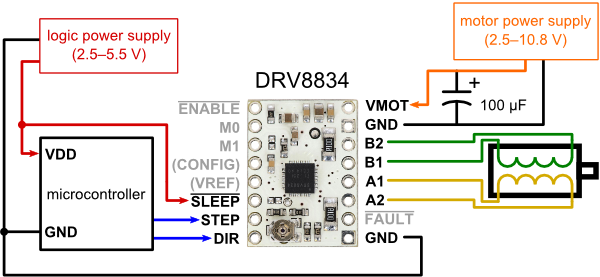 Minimal wiring diagram for connecting a microcontroller to a DRV8834 stepper motor driver carrier (1/4-step mode).