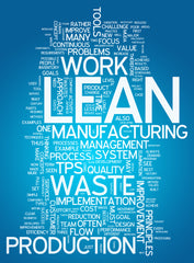 Word cloud showing different terms relating to lean management