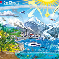 Our Climate and the Greenhouse Effect