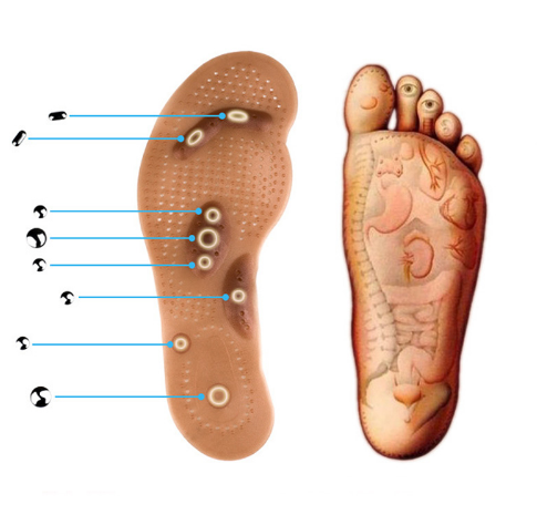Slimming Acupressure Foot Pads