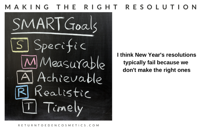 Goal setting the SMART way: specific measurable achievable realistic and timely