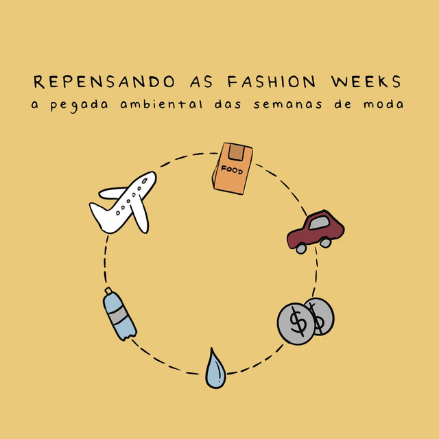 Repensando as Fashion Weeks: a pegada ambiental das semanas de moda