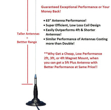 "Load image into Gallery viewer, High Performance 63"" Mobile CB Antenna with Magnet Mount"