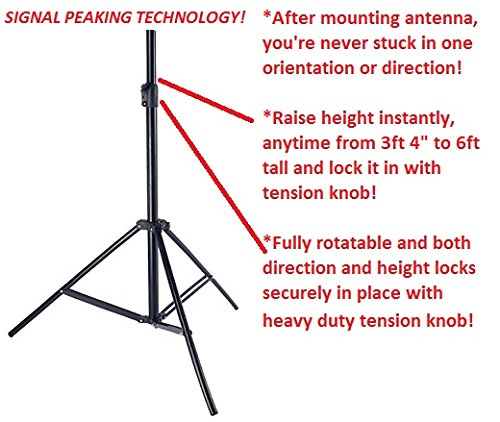 Instant Indoor Mount with Signal Peaking Technology