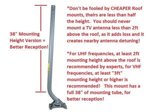 TV Antenna Roof Mount with 38 inch Mast