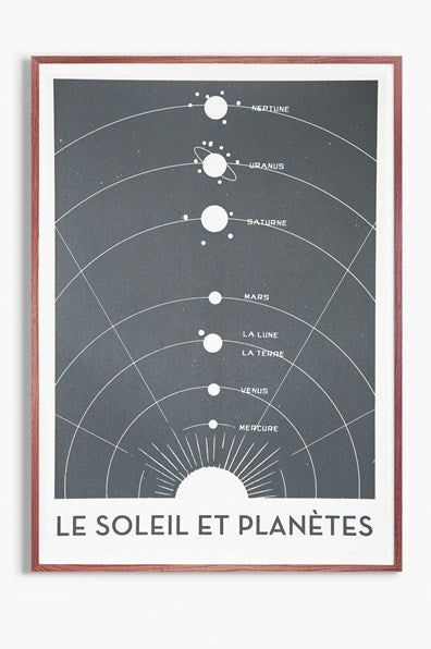 Le Soleil et Planetes - Grey Screenprint