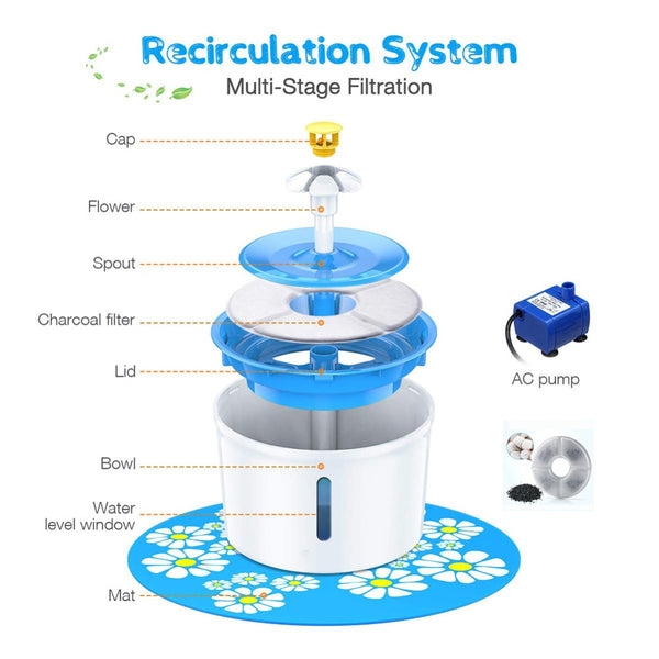 Automatic Pet Flower Fountain