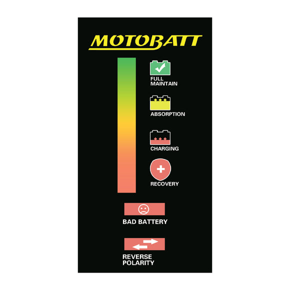 MOTOBATT CHARGER 2 BANK 12v 2.0 per channel