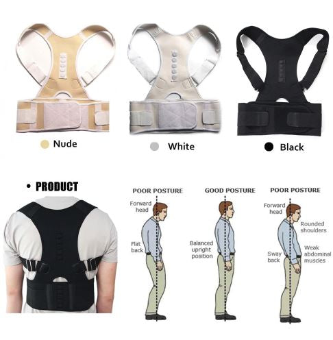 Magnetic Posture Corrector for Lower and Upper Back Pain info-graphic