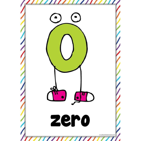 0 - 10 Number Posters:Primary Classroom Resources