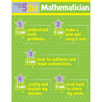 5-Star Mathematician Common Core Chart:Primary Classroom Resources