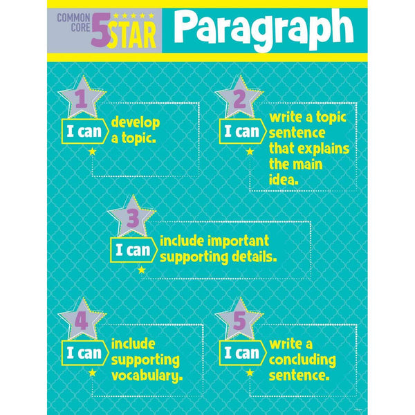 5-Star Paragraph Common Core Chart:Primary Classroom Resources