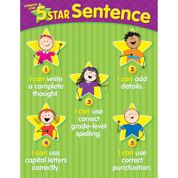 5-Star Sentence Common Core Chart:Primary Classroom Resources
