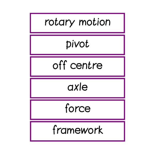 Moving Toys Vocabulary:Primary Classroom Resources